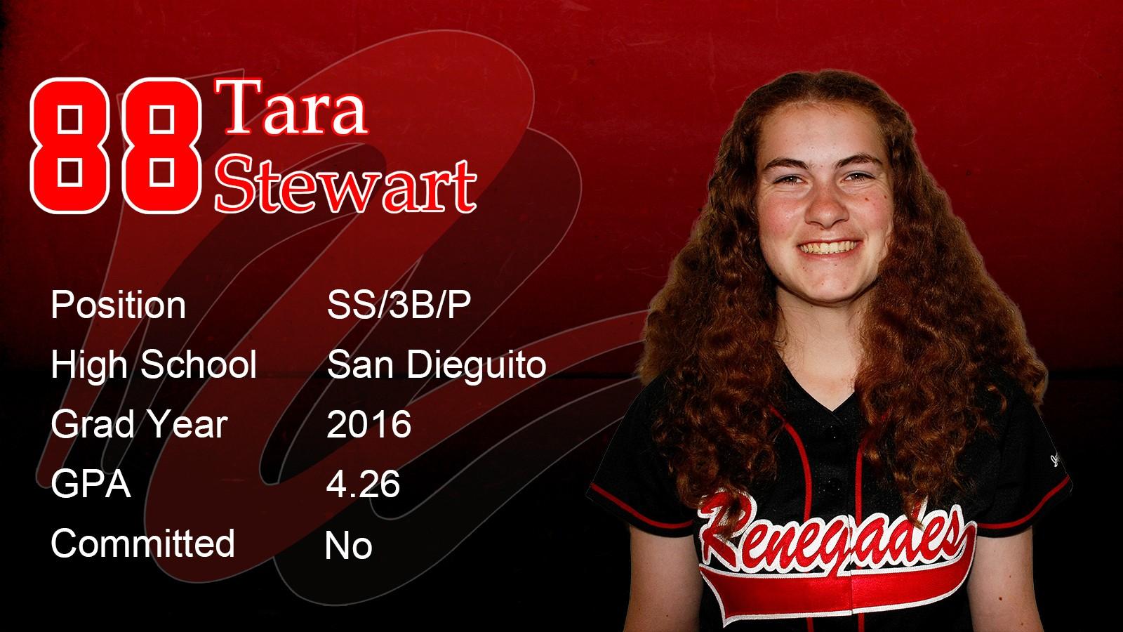 Tara-Stewart